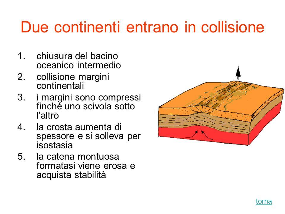 Due continenti entrano in collisione