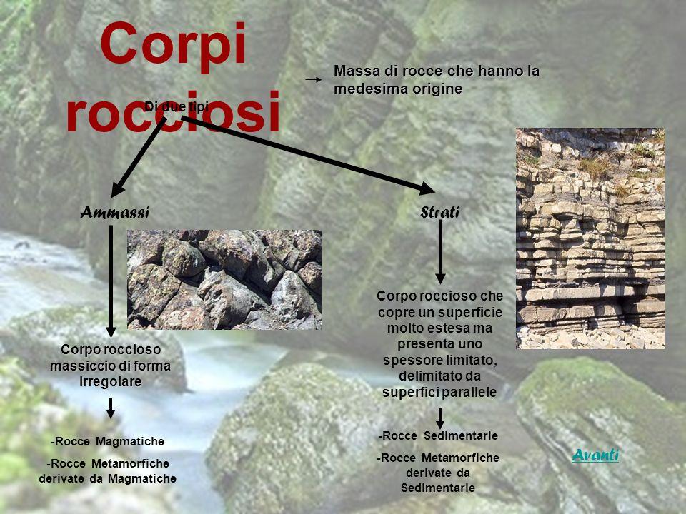 Corpi rocciosi Ammassi Strati Avanti