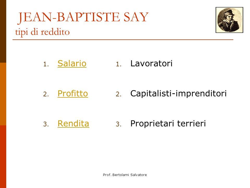 JEAN-BAPTISTE SAY tipi di reddito