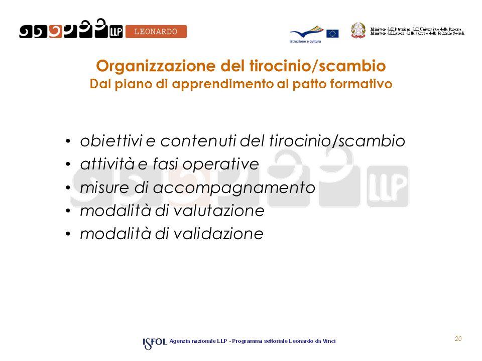 Organizzazione del tirocinio/scambio Dal piano di apprendimento al patto formativo