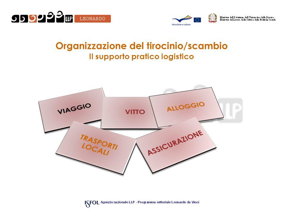Organizzazione del tirocinio/scambio Il supporto pratico logistico