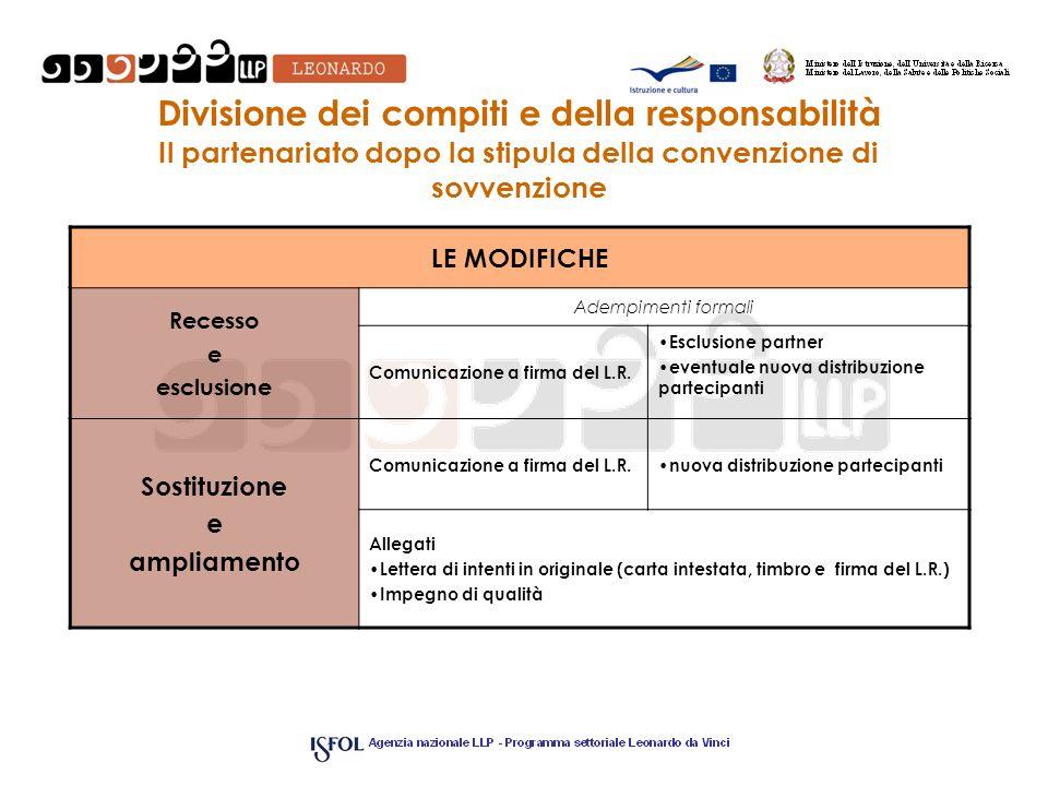 Divisione dei compiti e della responsabilità Il partenariato dopo la stipula della convenzione di sovvenzione