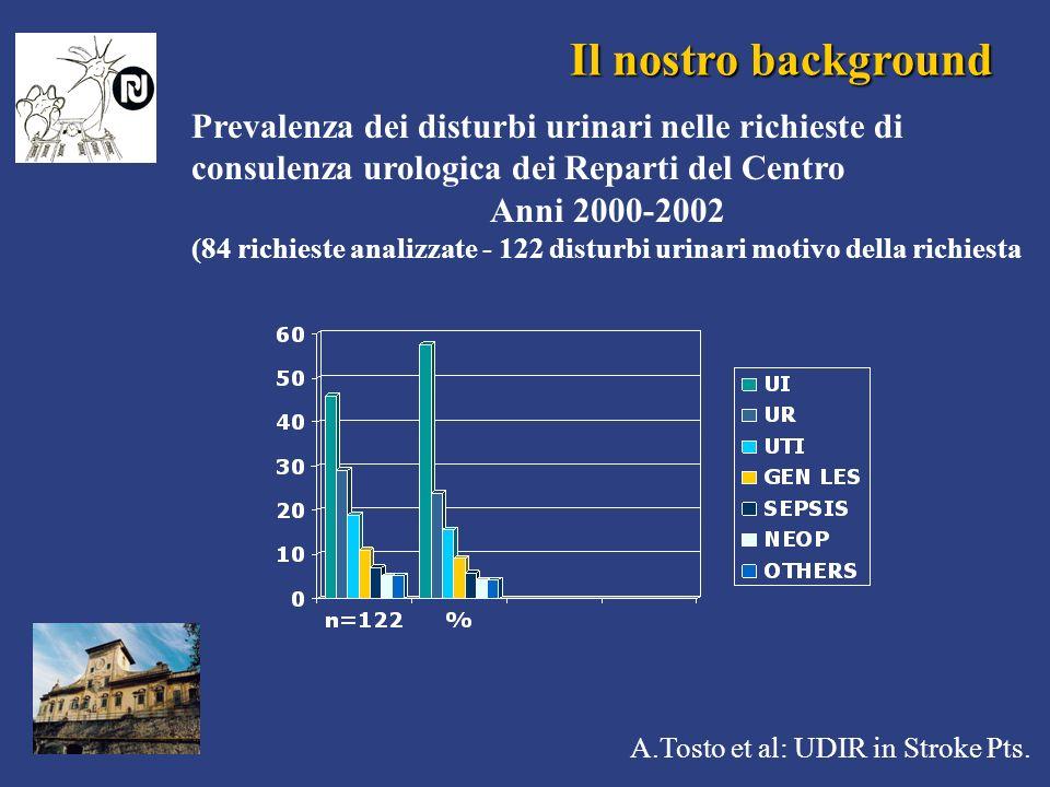 Il nostro backgroundPrevalenza dei disturbi urinari nelle richieste di consulenza urologica dei Reparti del Centro.