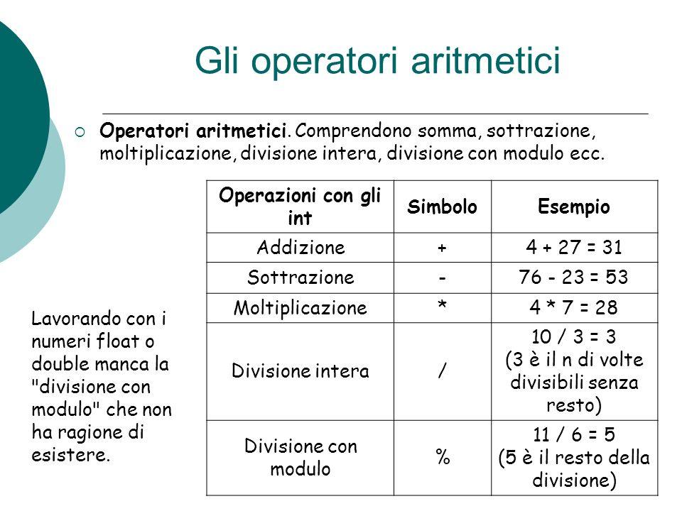 Gli operatori aritmetici