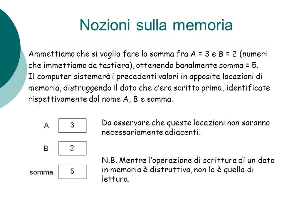 Nozioni sulla memoria Ammettiamo che si voglia fare la somma fra A = 3 e B = 2 (numeri. che immettiamo da tastiera), ottenendo banalmente somma = 5.