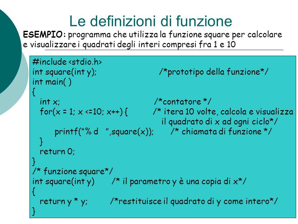 Le definizioni di funzione ESEMPIO: programma che utilizza la funzione square per calcolare e visualizzare i quadrati degli interi compresi fra 1 e 10