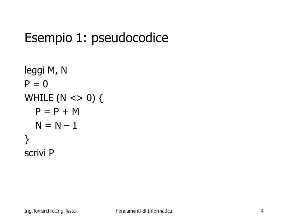 Esempio 1: pseudocodice