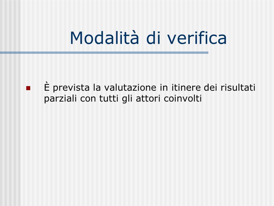 Modalità di verifica È prevista la valutazione in itinere dei risultati parziali con tutti gli attori coinvolti.