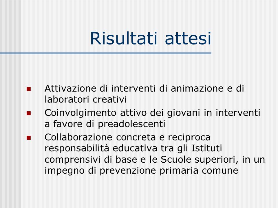 Risultati attesi Attivazione di interventi di animazione e di laboratori creativi.
