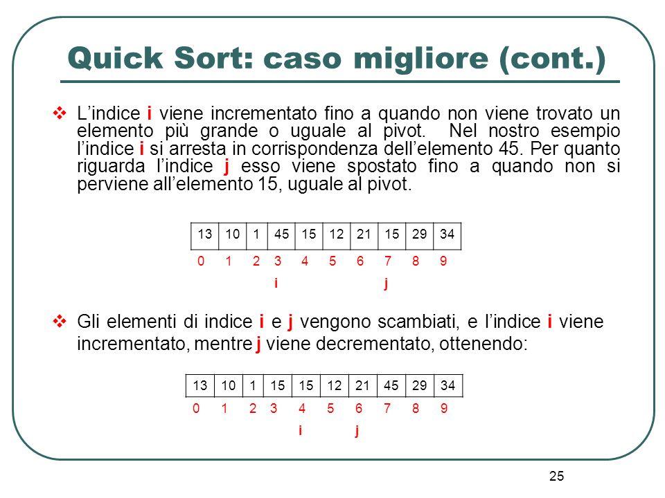 Quick Sort: caso migliore (cont.)