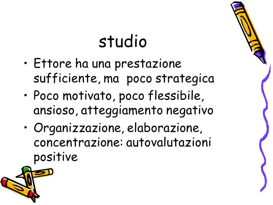 studio Ettore ha una prestazione sufficiente, ma poco strategica