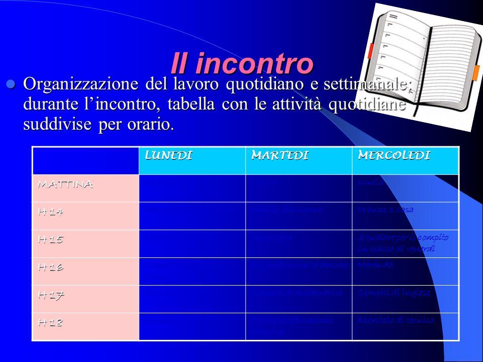 II incontro Organizzazione del lavoro quotidiano e settimanale: durante l'incontro, tabella con le attività quotidiane suddivise per orario.