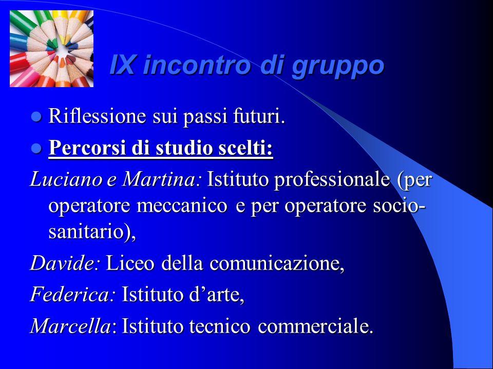 IX incontro di gruppo Riflessione sui passi futuri.