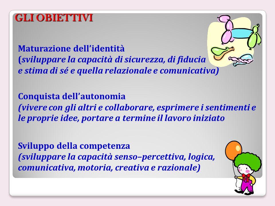 GLI OBIETTIVI Maturazione dell'identità (sviluppare la capacità di sicurezza, di fiducia e stima di sé e quella relazionale e comunicativa)