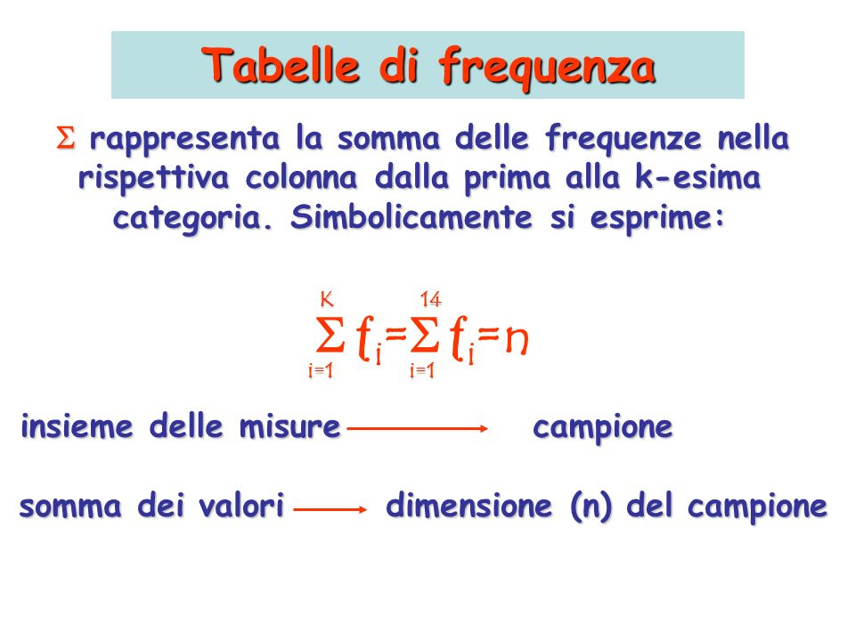 i=i=n Tabelle di frequenza