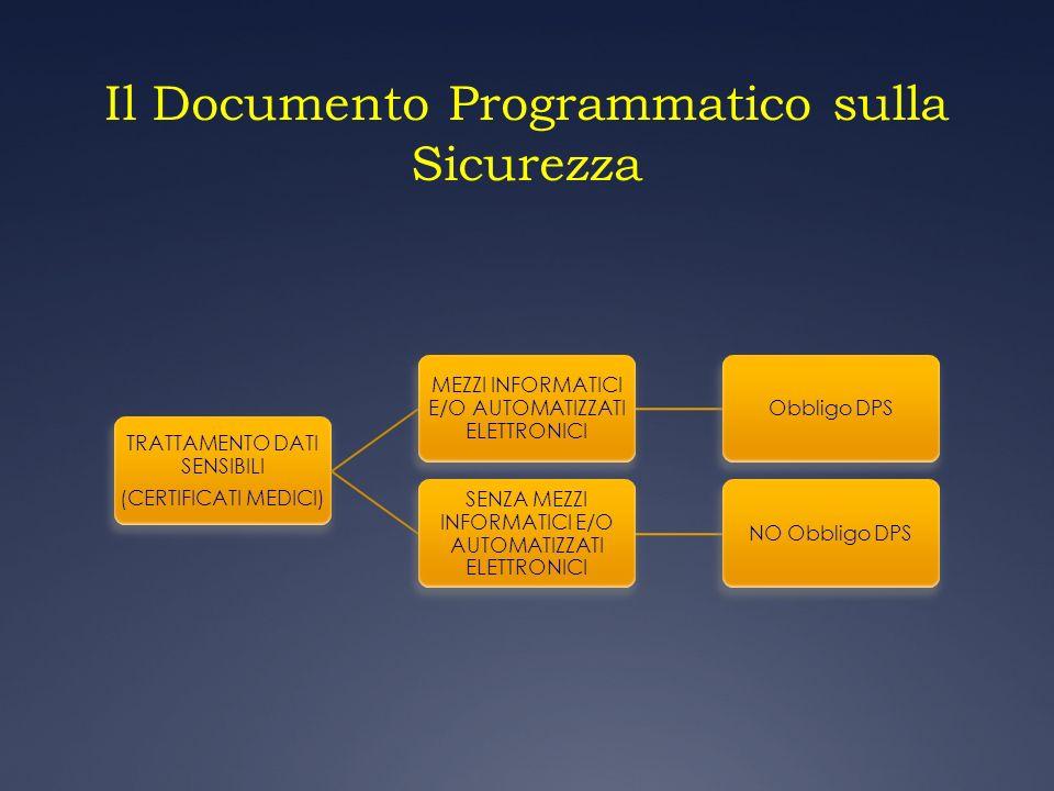 Il Documento Programmatico sulla Sicurezza