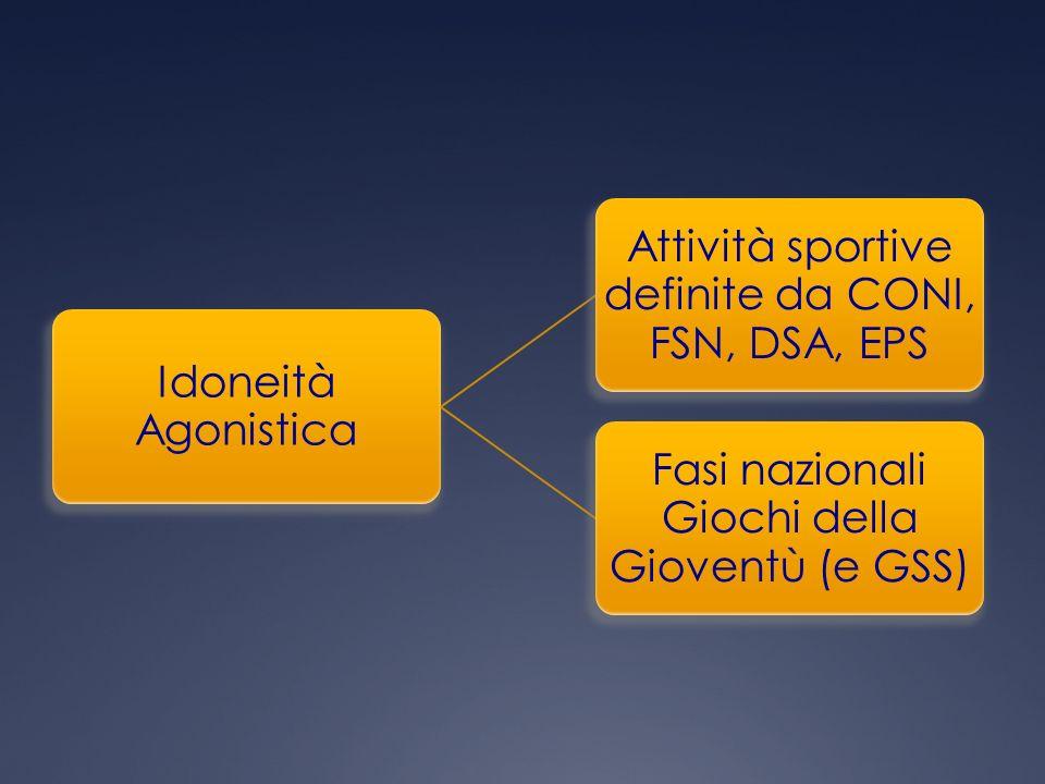 Attività sportive definite da CONI, FSN, DSA, EPS