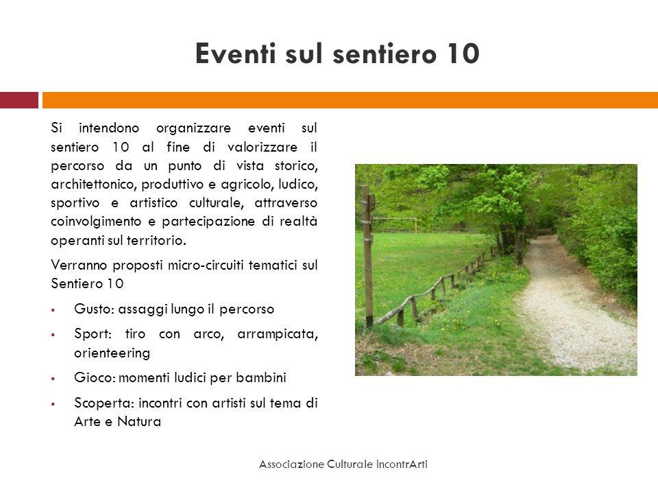 Eventi sul sentiero 10