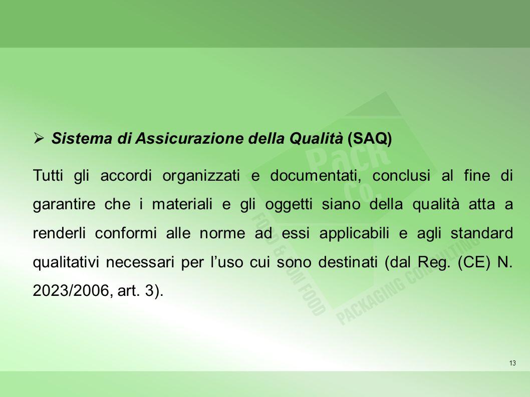 Sistema di Assicurazione della Qualità (SAQ)