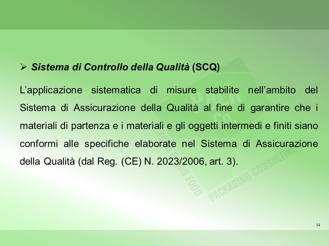 Sistema di Controllo della Qualità (SCQ)