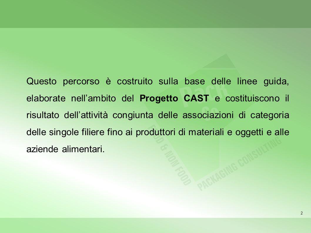 Questo percorso è costruito sulla base delle linee guida, elaborate nell'ambito del Progetto CAST e costituiscono il risultato dell'attività congiunta delle associazioni di categoria delle singole filiere fino ai produttori di materiali e oggetti e alle aziende alimentari.
