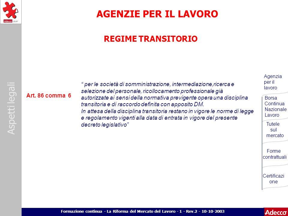 AGENZIE PER IL LAVORO REGIME TRANSITORIO Art. 86 comma 6