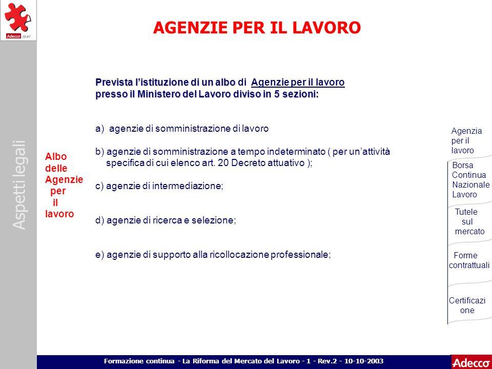 AGENZIE PER IL LAVORO Prevista l'istituzione di un albo di Agenzie per il lavoro. presso il Ministero del Lavoro diviso in 5 sezioni: