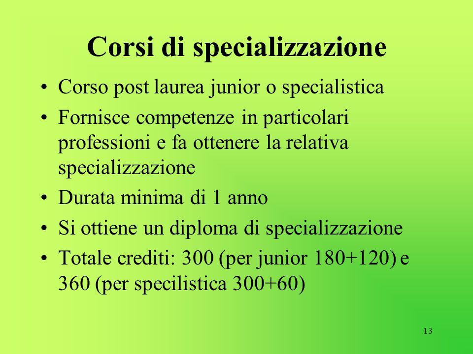 Corsi di specializzazione