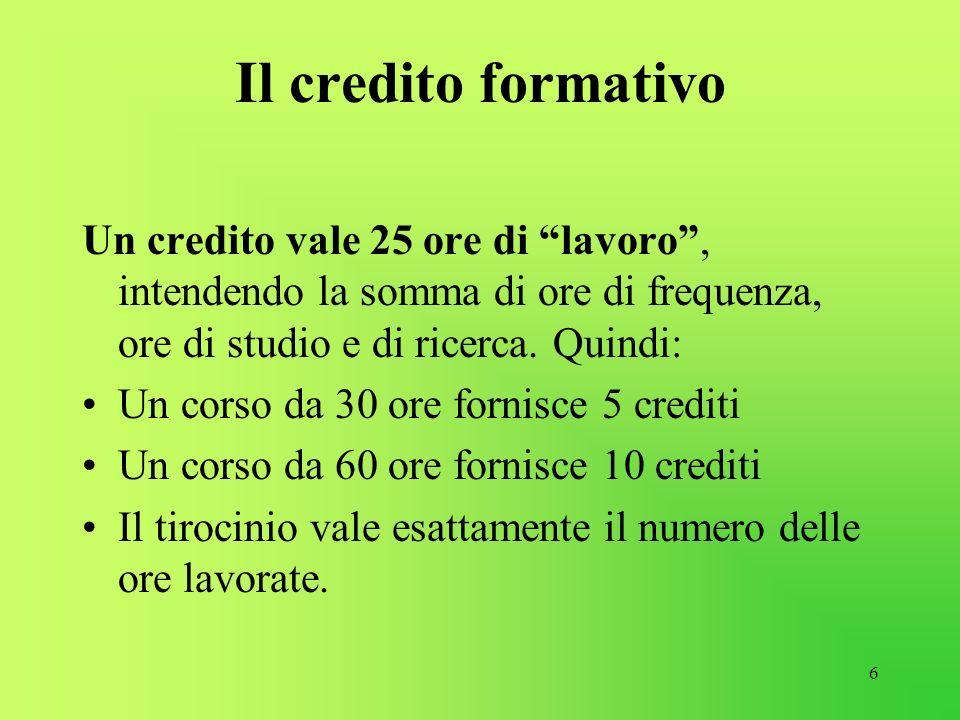 Il credito formativo Un credito vale 25 ore di lavoro , intendendo la somma di ore di frequenza, ore di studio e di ricerca. Quindi:
