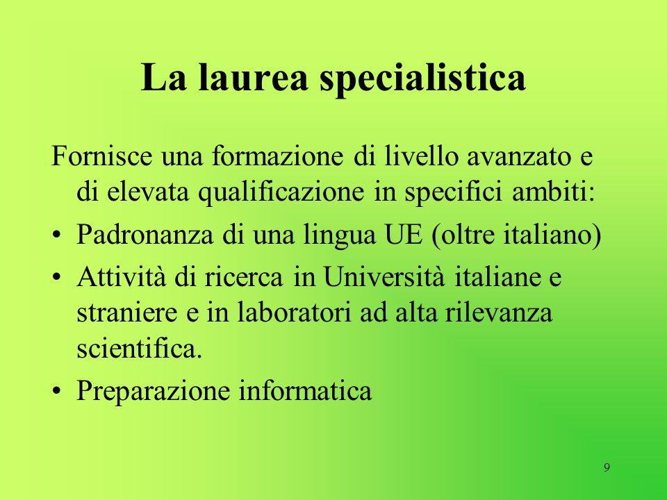 La laurea specialistica