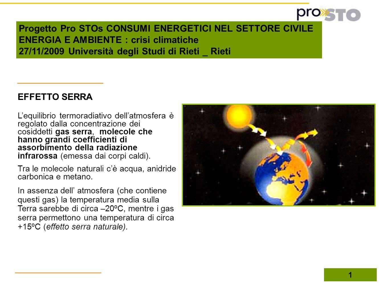27/11/2009 Università degli Studi di Rieti _ Rieti