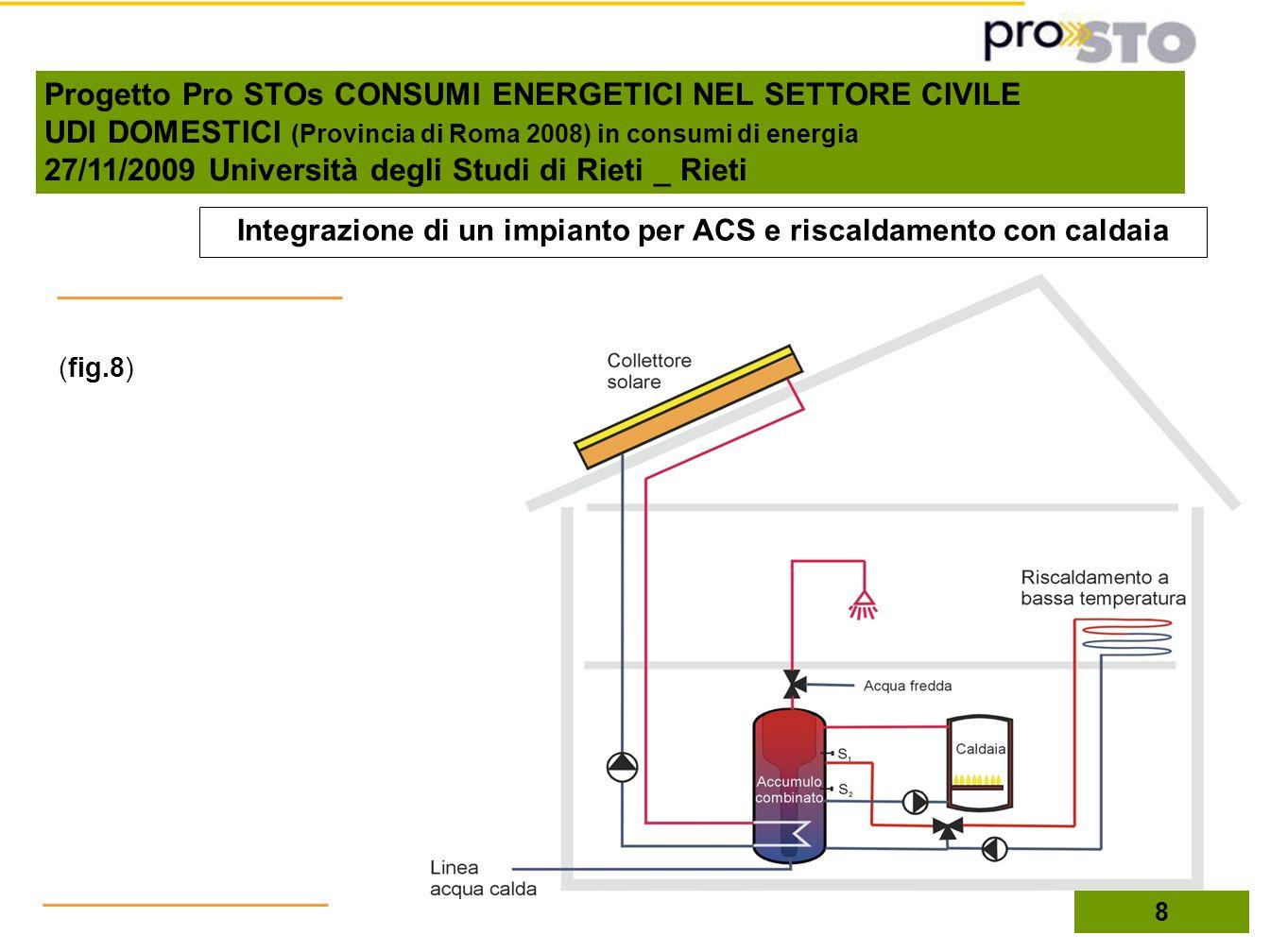 Integrazione di un impianto per ACS e riscaldamento con caldaia