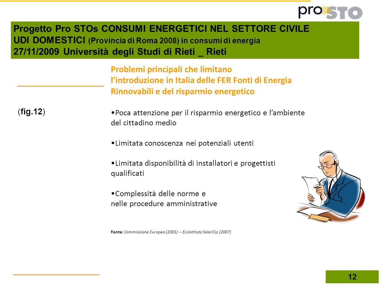 Progetto Pro STOs CONSUMI ENERGETICI NEL SETTORE CIVILE