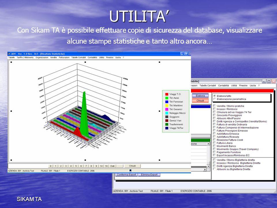 UTILITA'Con Sikam TA è possibile effettuare copie di sicurezza del database, visualizzare alcune stampe statistiche e tanto altro ancora…