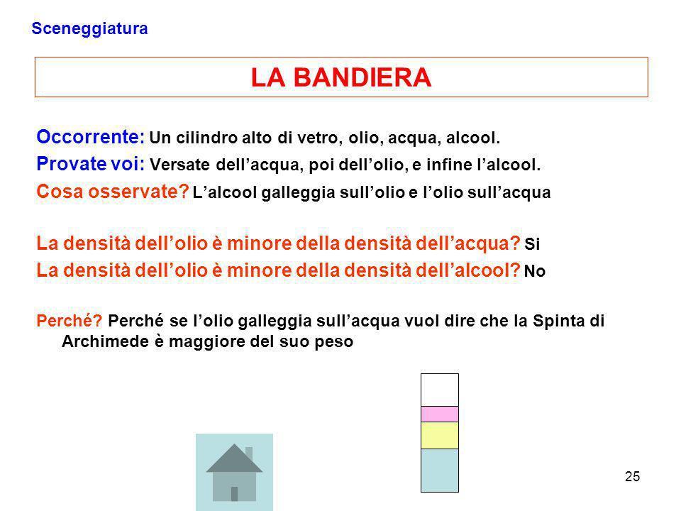 Sceneggiatura LA BANDIERA. Occorrente: Un cilindro alto di vetro, olio, acqua, alcool.