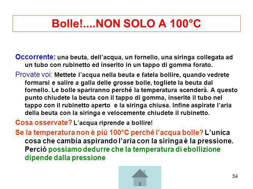 Bolle!....NON SOLO A 100°C