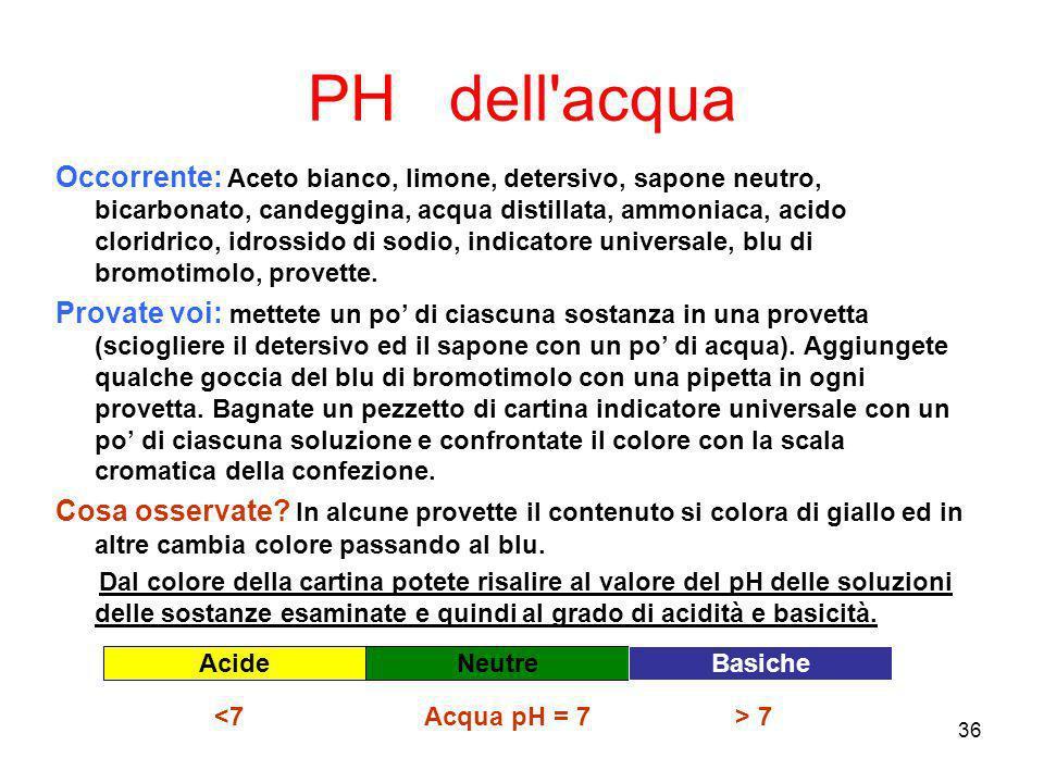 PH dell acqua