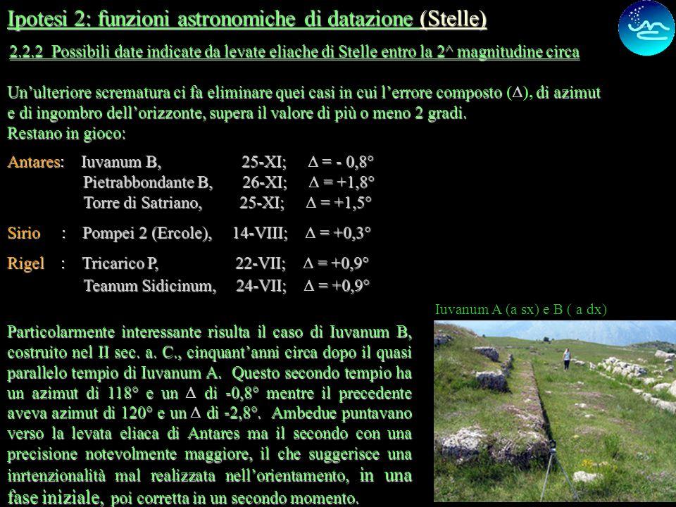 Ipotesi 2: funzioni astronomiche di datazione (Stelle)