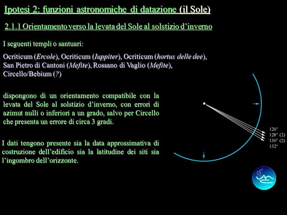 Ipotesi 2: funzioni astronomiche di datazione (il Sole)