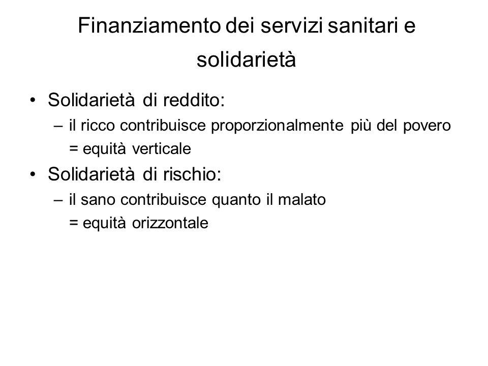 Finanziamento dei servizi sanitari e solidarietà
