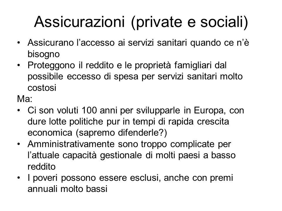 Assicurazioni (private e sociali)