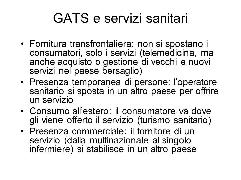 GATS e servizi sanitari