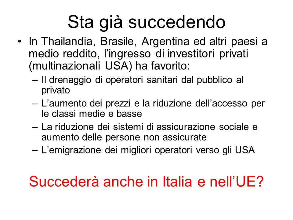 Succederà anche in Italia e nell'UE