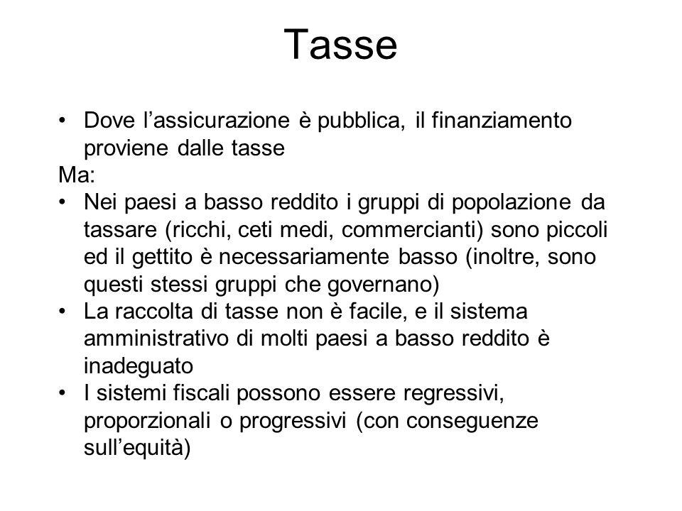 TasseDove l'assicurazione è pubblica, il finanziamento proviene dalle tasse. Ma: