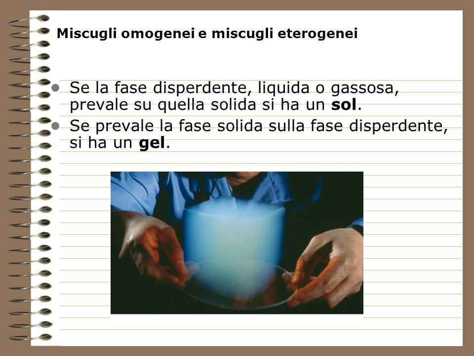 Miscugli omogenei e miscugli eterogenei