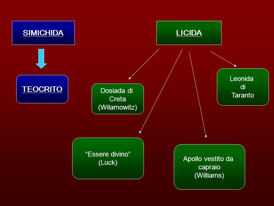 SIMICHIDA LICIDA TEOCRITO