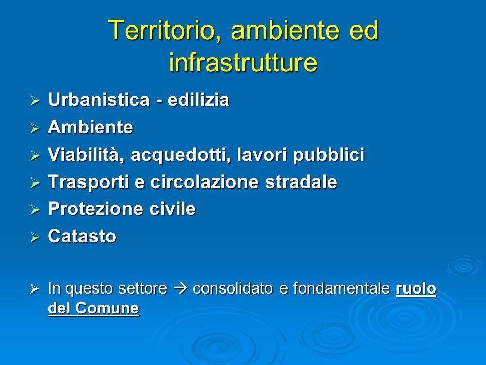 Territorio, ambiente ed infrastrutture