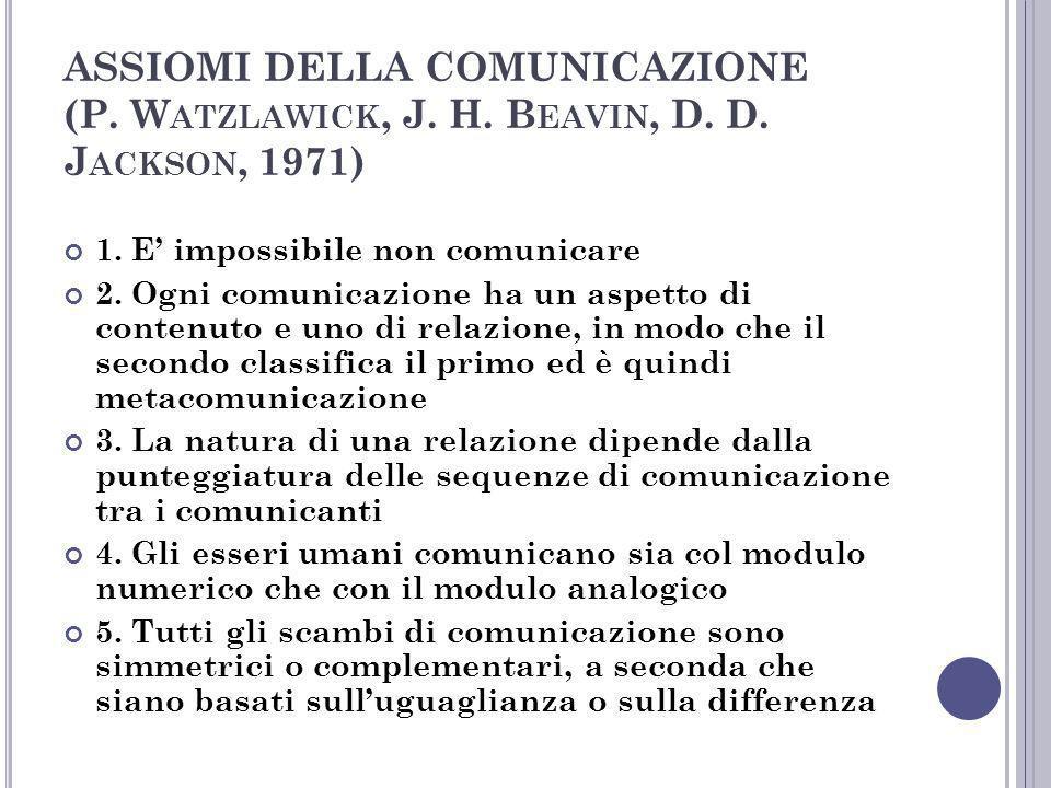ASSIOMI DELLA COMUNICAZIONE (P. Watzlawick, J. H. Beavin, D. D
