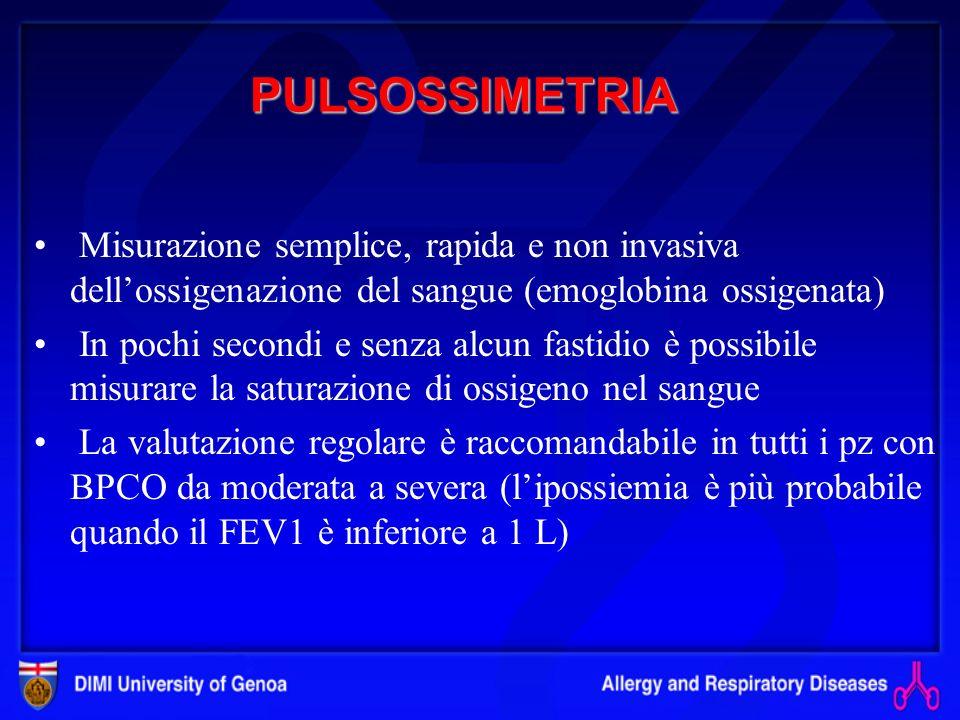 PULSOSSIMETRIAMisurazione semplice, rapida e non invasiva dell'ossigenazione del sangue (emoglobina ossigenata)