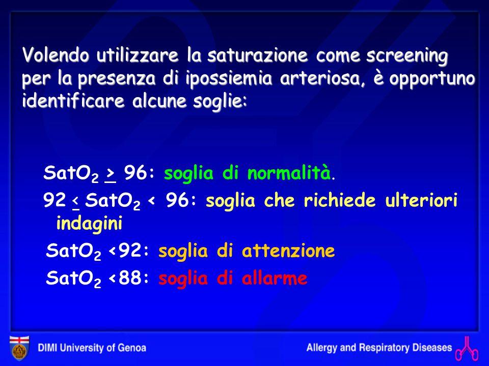 Volendo utilizzare la saturazione come screening per la presenza di ipossiemia arteriosa, è opportuno identificare alcune soglie: